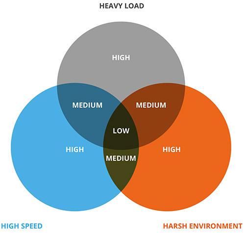 BNL Diagram Edit Highspeed